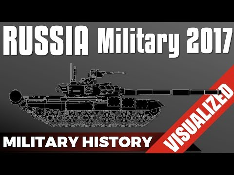 Russia's Military Power (2017)