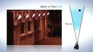 CCTV: TECHNICAL CONCEPTS - Depth of Field