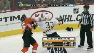 Zdeno Chara fights Jody Shelley, gets Gordie Howe Hat Trick 12/17/11
