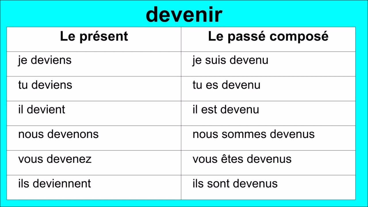 Conjugaison Du Verbe Devenir Youtube