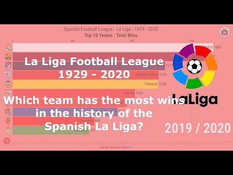 2ª División 09/10 - 24ª Jornada - CD Numancia vs UD Las Palmas (3-1) DAVID GONZÁLEZ from YouTube · Duration:  2 minutes 59 seconds