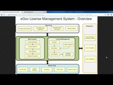 eGov Trade license