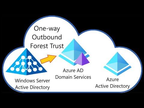 Azure AD - #4 - Azure ADDS Trusts