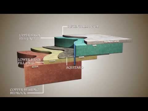 What Is In-situ Copper Recovery?