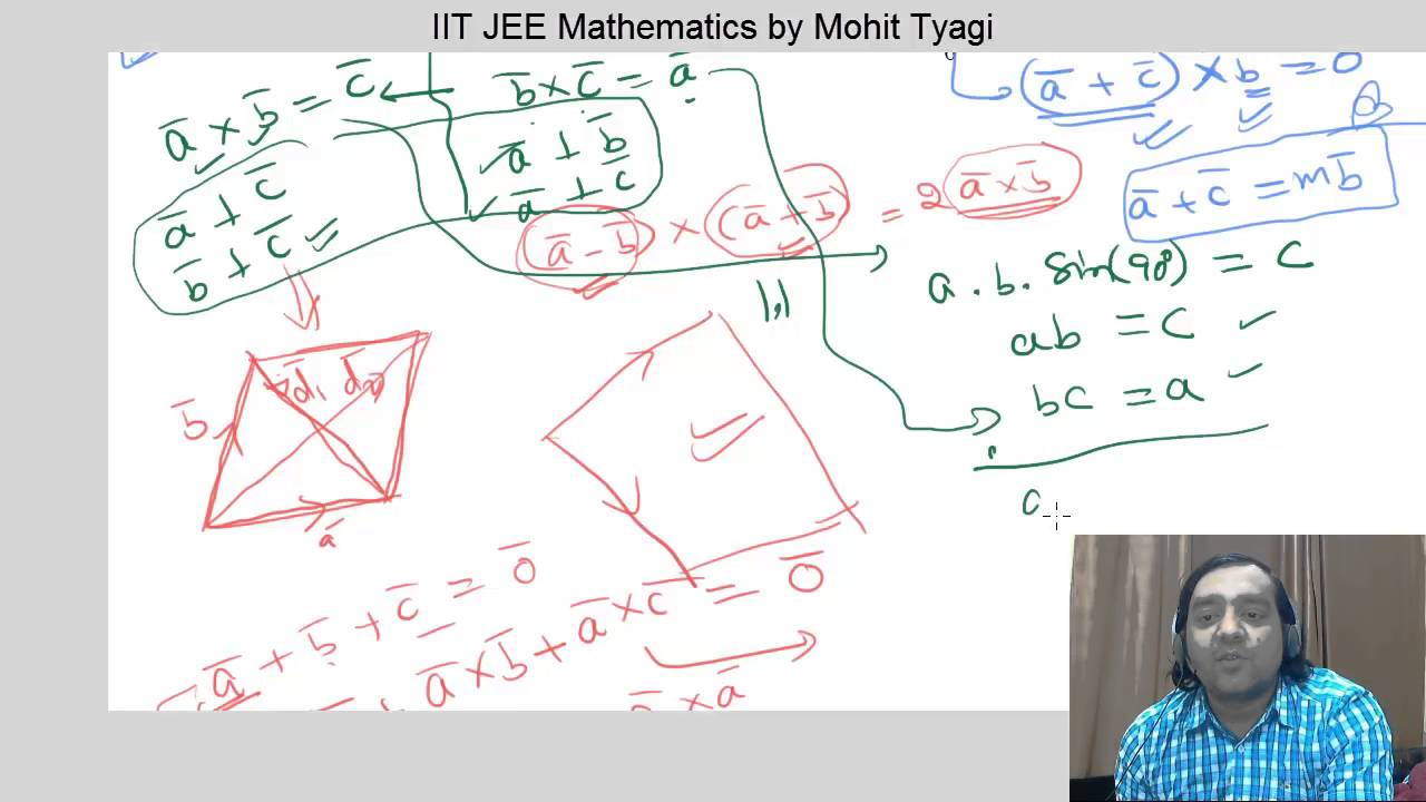 8 vectors vector triple product iit jee mains and advance online 8 vectors vector triple product iit jee mains and advance online videos ccuart Choice Image