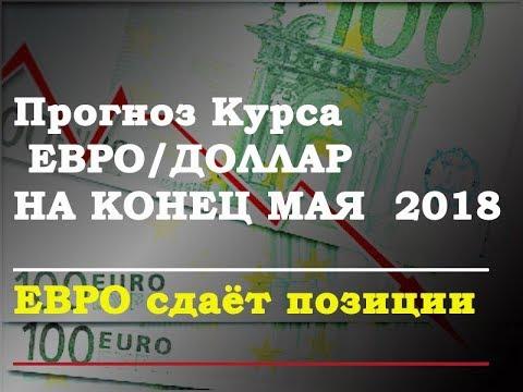 Прогноз курса евро доллар ( Forex ) на конец мая 2018. Продолжится ли падение евро ?