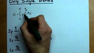 sigma and pi bonds hybridization explained