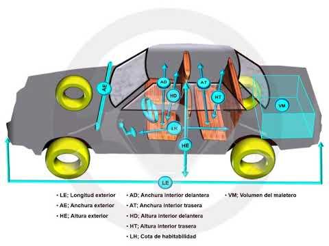 ASÍ FUNCIONA EL AUTOMÓVIL (I) - 1.2 Implantaciones técnicas (11/12)