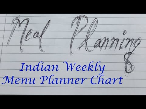 How I Prepare my weekly meal plan Chart Indian Meal Planner chart Weekly  Menu Planner