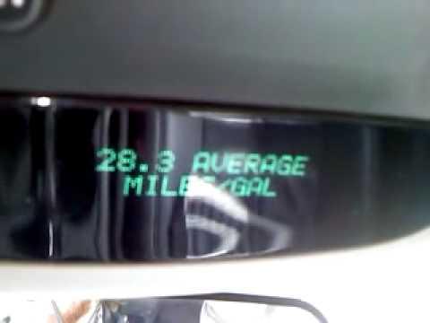 Jeep Grand Cherokee 4.0L Gas Mileage