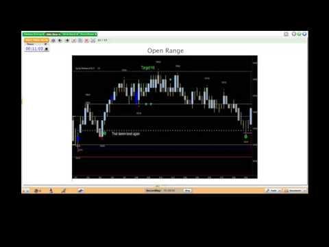 10.25.12_Trading Educators of Stock Index Futures