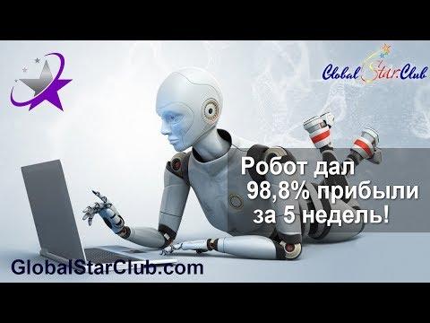 Форекс робот Гамильтон дал 98,8% прибыли за 5 недель!