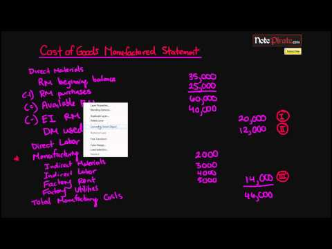 How to Prepare a Cost of Goods Manufactured Statement (Cost Accounting Tutorial #24)