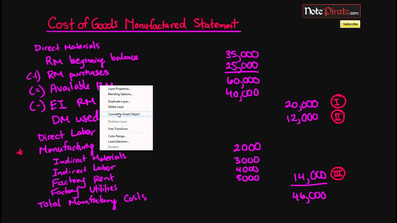 1 5 The Statement of Cost of Goods Manufactured | Managerial