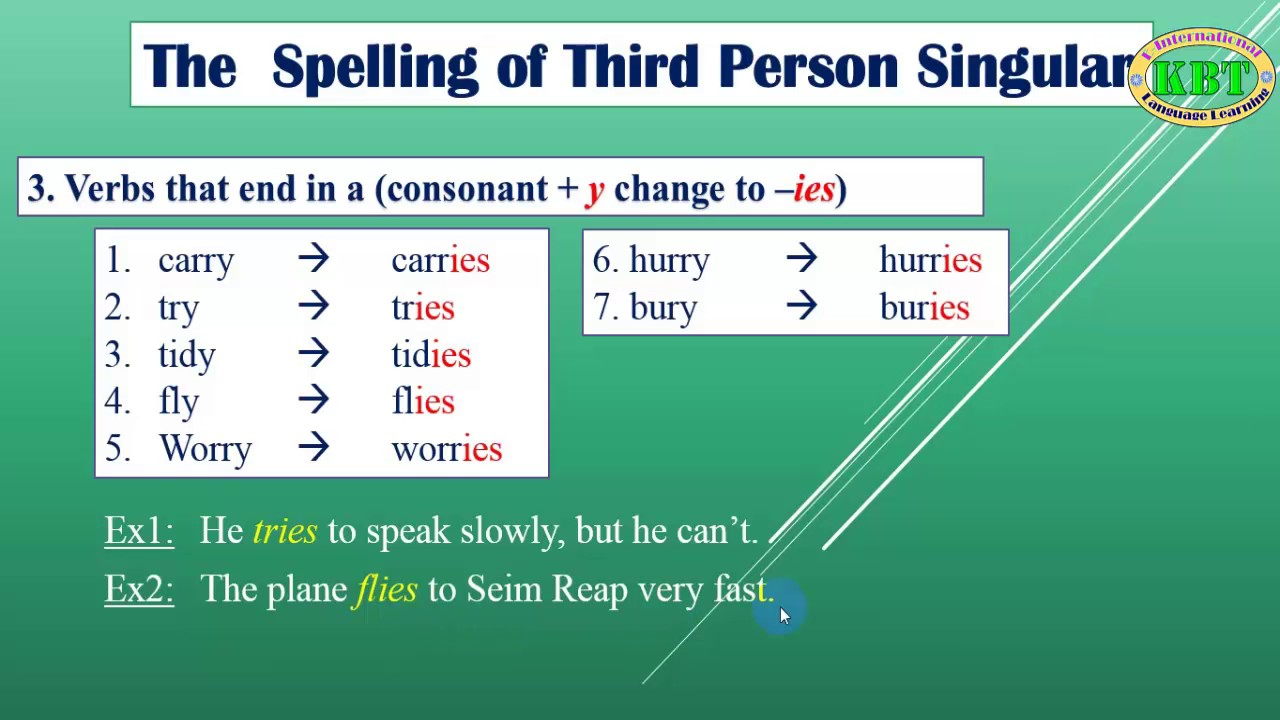 English Basic Grammar The Spelling Of The Third Person Singular