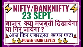 NIFTY/BANKNIFTY