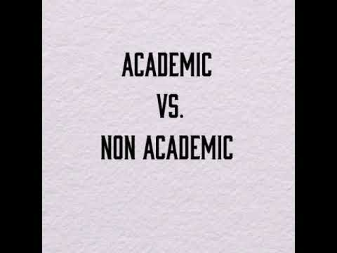 WRITING FOR ACADEMIC AND PROFESSIONAL SUCCESS- Chapter 1