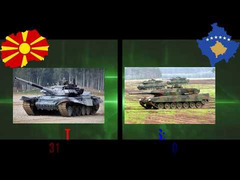 NORTH MACEDONIA vs KOSOVO Military Power Comparison 2019
