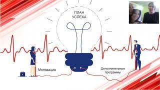 Территория Центральная Россия. Итоги каталога №14