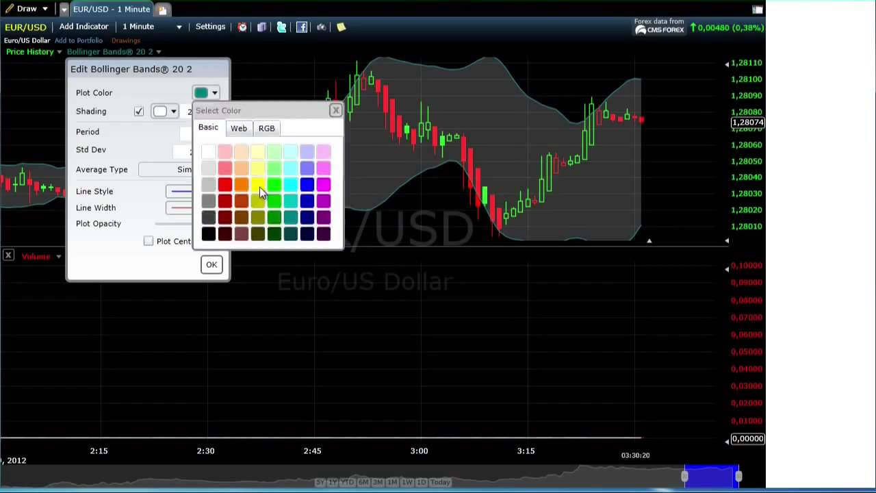Etoro review tbinaryoptions