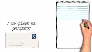 Τι είναι το ηλεκτρονικό ταχυδρομείο (e-mail);