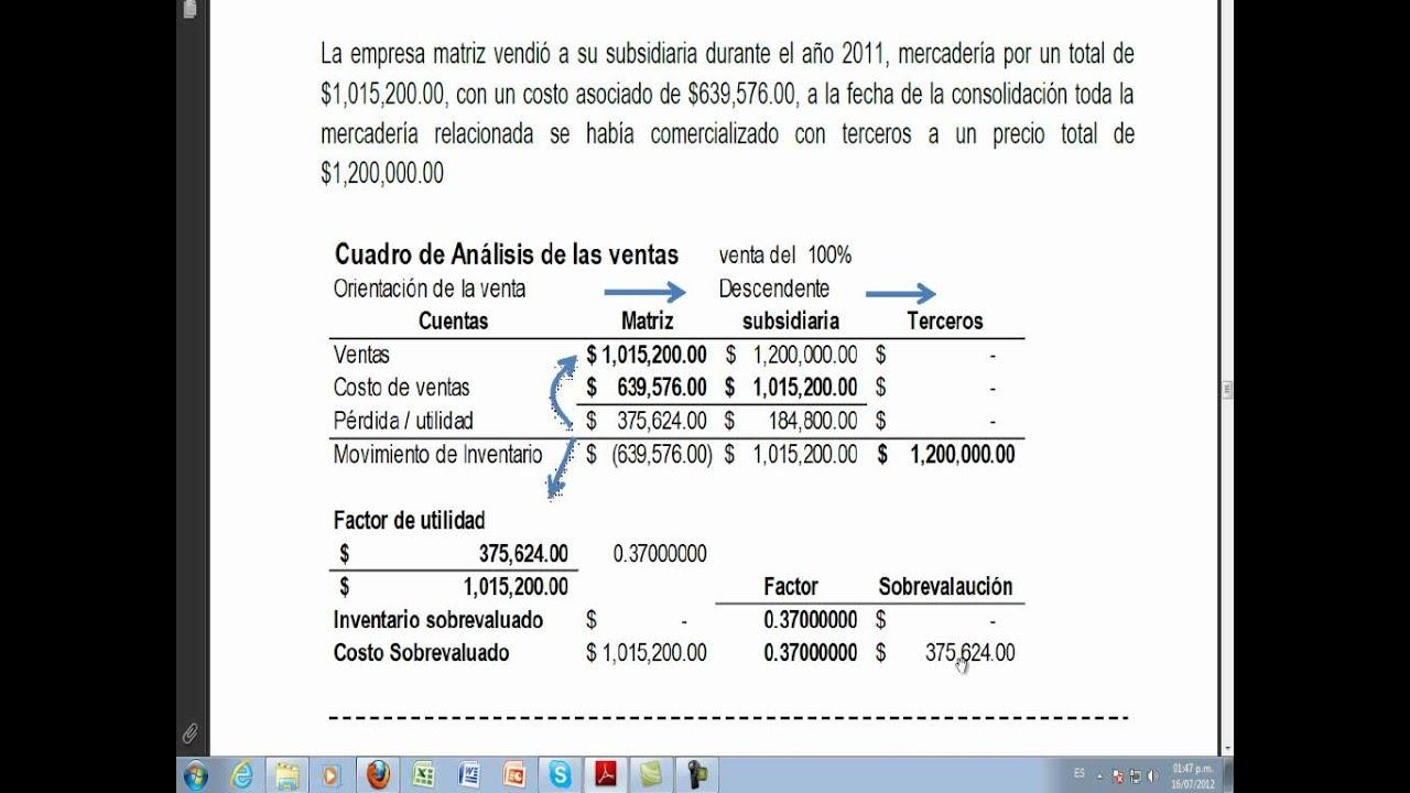 EJEMPLO DE CONSOLIDACION DE ESTADOS FINANCIEROS