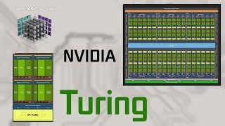 Nvidia Turing | Особености архитектуры, практика использования RT ядер
