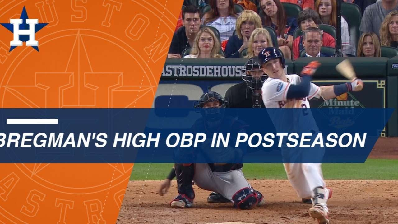 Astros Vs. Dodgers Game Preview: Offense Tries To Rebound In ...