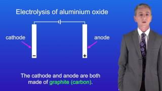GCSE Chemistry (9-1): Electrolysis of Aluminium oxide