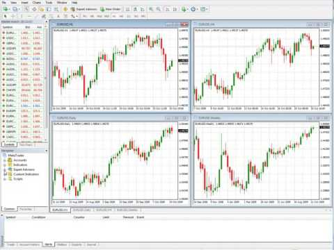 Choppy Market Indicator Filter Forex Mt4 Indicators