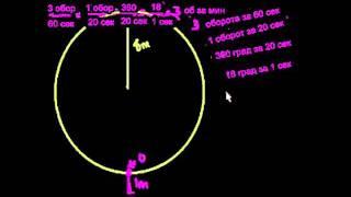 Тригонометрическая задача о колесе обозрения