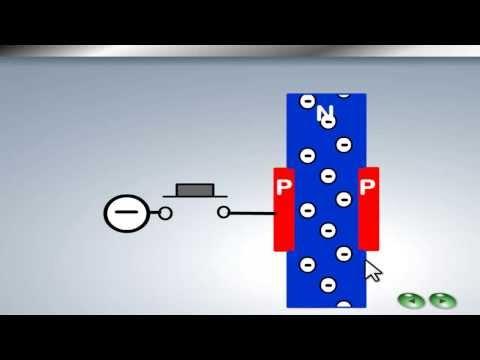 Elektronika Dasar 012 FET 01 Universitas Jember