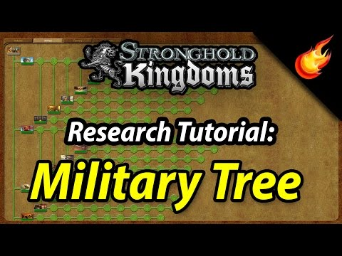 Stronghold Kingdoms - Military Research Tutorial