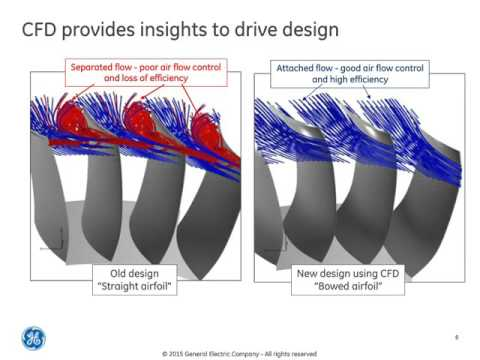 """HPC in the Design of Aircraft Engines,"" Brian Mitchell"