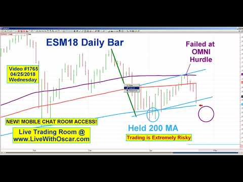 Oscar Carboni Says OMNI Red Down Segment likely Upon Us in ES NQ & DJT 04/25/2018 #1765