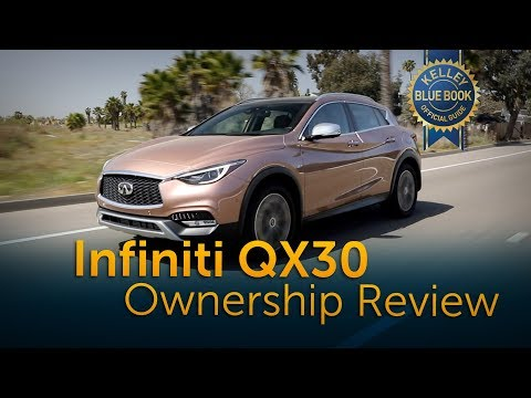 2018 Infiniti QX30 - Long Term Ownership Intro
