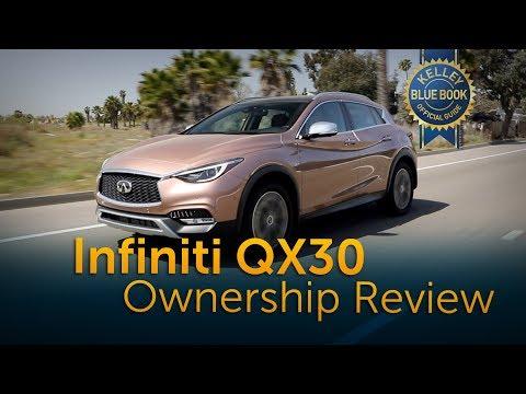 2018 Infiniti QX30 - Long Term Ownership Intro