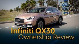2018 Infiniti QX30 - Long-Term Ownership Intro