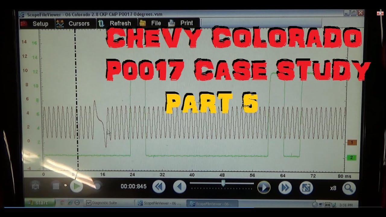 Chevy Sonic case study on Vimeo