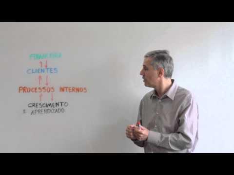 Vídeo Curso de gestão da qualidade ead
