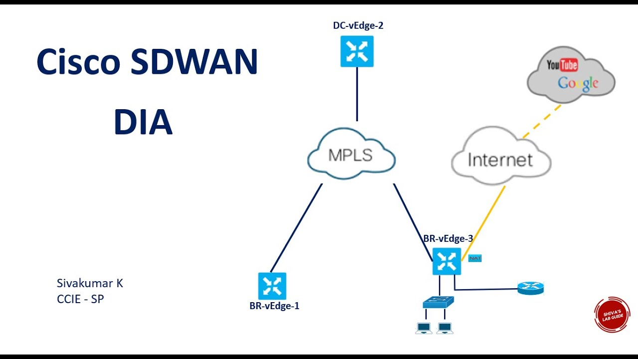 Cisco Sdwan Dia Configuration Using Centralized Data Policy And Nat Dia Route Youtube