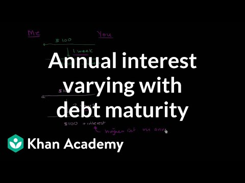 Annual Interest Varying with Debt Maturity