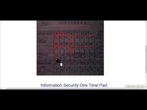 Encryption Technique : One time Pad with example