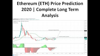 Ethereum (ETH) Price Prediction 2020 | Complete Long Term Analysis