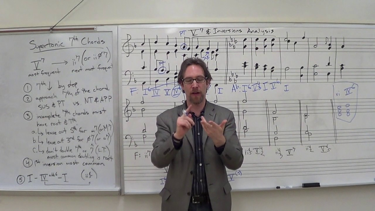 Dr. B Music Theory Lesson 20 Dominant 20th & Supertonic 20th Chord