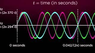 Гений Бетховена: Музыка и математика(, 2015-11-15T15:44:42.000Z)