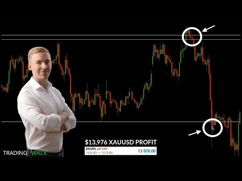 How To Trade Gold Trading Strategy XAUUSD