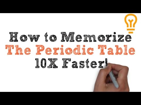 How to memorize the periodic table easiest way possible video 1