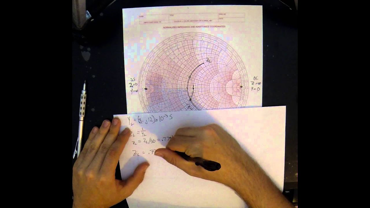 L c matching network using smith chart and impedance admittance l c matching network using smith chart and impedance admittance circles youtube nvjuhfo Gallery