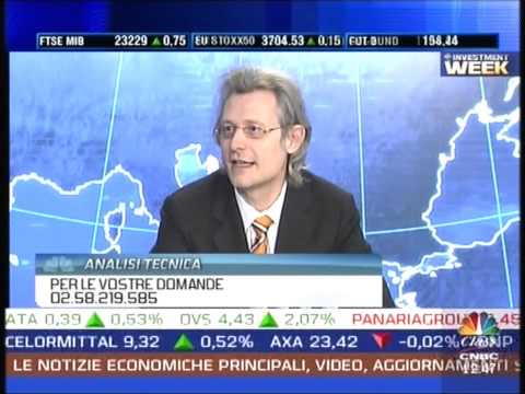 24.03.2015 ANALISI TECNICA CLASS CNBC